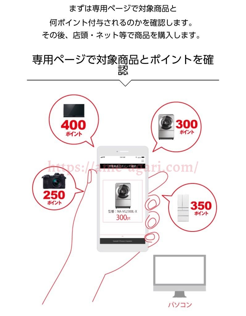 東京オリンピックのチケット 無料